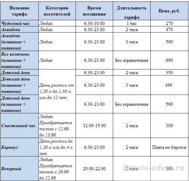 Цены в аквапарке магнитогорска