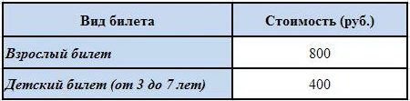 Цены в аквапарке Маяк Сочи