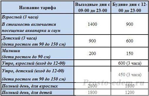 Цены в аквапарке Мореон в Москве