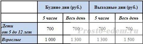Цены в питерлэнде