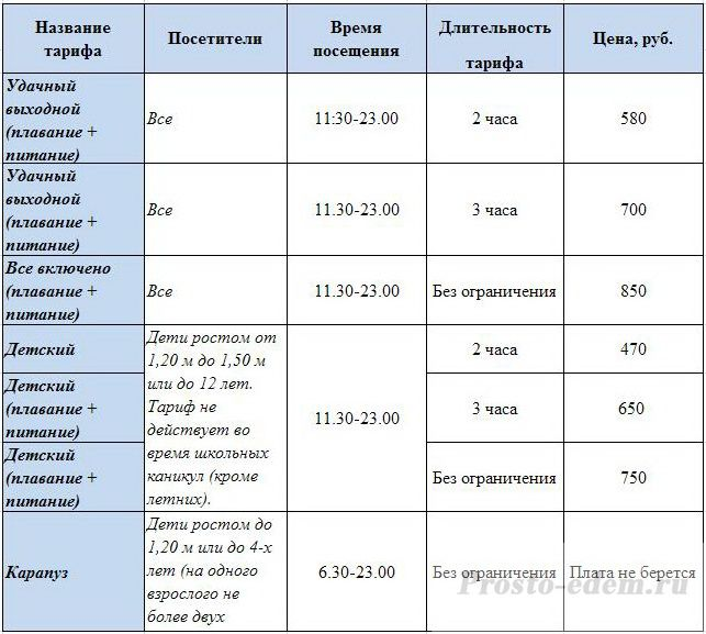 Ценыв аквапарке магнитогорска